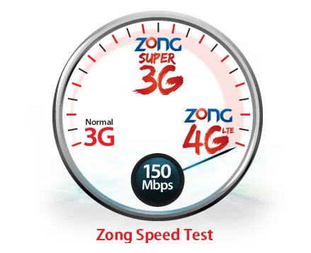 Zong Speed Test